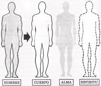 Diferencia entre almas y espíritus